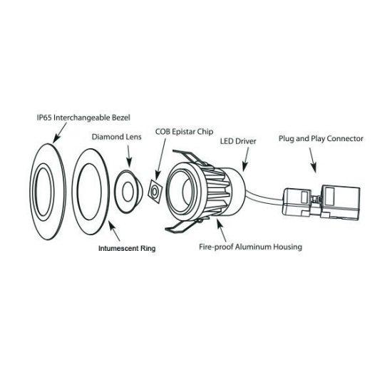 OPTONICA Tűzbiztos LED lámpatest  8Watt  40°  IP65   dimmelhető  5043