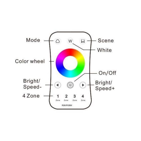 OPTONICA   négy zónás RGB+W LED szalag távirányító / AC6344