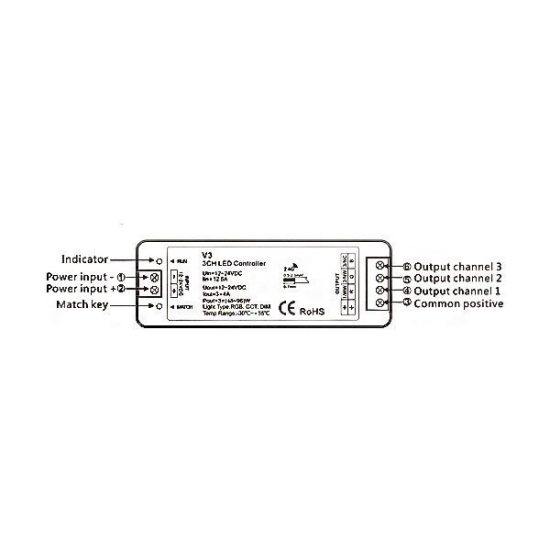 OPTONICA Vezérlő LED szalaghoz RGB, 4A*3 csatorna, DC 12V-144W/ DC 24V-288W/6353