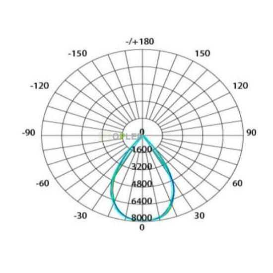 OPTONICA Csarnokvilágítás / 100 W / HB8124 / 10000 Lm/ hideg fehér