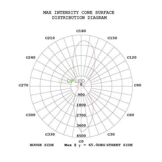 OPTONICA LED UTCAI VILÁGÍTÁS/ 100W / 10000Lumen / hideg fehér / SL9169