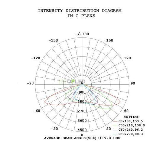 OPTONICA LED UTCAI VILÁGÍTÁS / 50W / 4750Lumen/ Dimmelhető  / SL9188