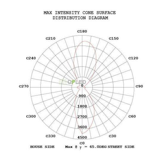 OPTONICA LED UTCAI VILÁGÍTÁS / 150W / 14250Lumen/ Dimmelhető  / SL9191
